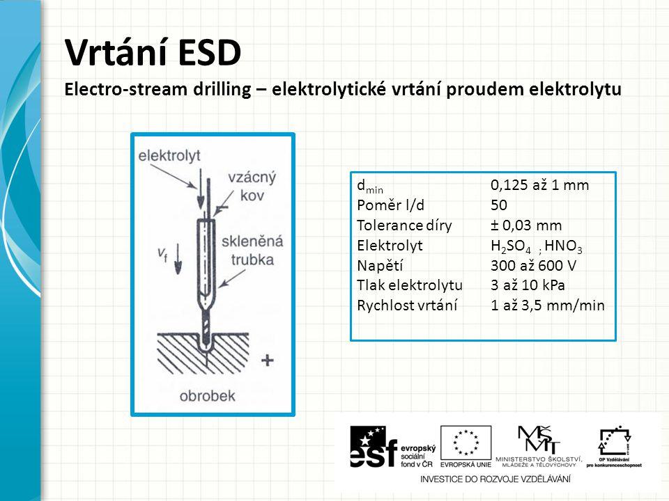 Vrtání ESD Electro-stream drilling – elektrolytické vrtání proudem elektrolytu