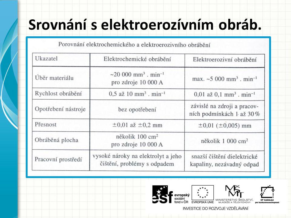Srovnání s elektroerozívním obráb.
