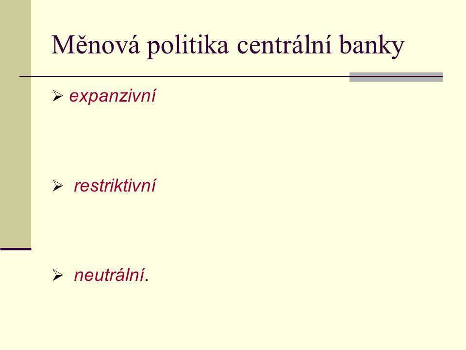 Měnová politika centrální banky