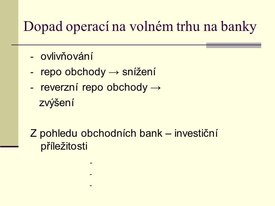 Dopad operací na volném trhu na banky