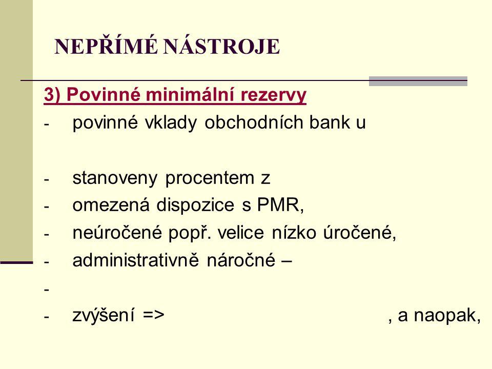 NEPŘÍMÉ NÁSTROJE 3) Povinné minimální rezervy