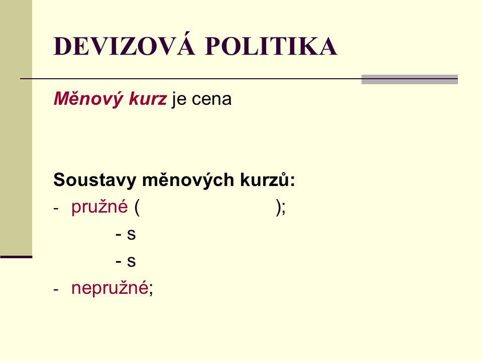 DEVIZOVÁ POLITIKA Měnový kurz je cena Soustavy měnových kurzů: