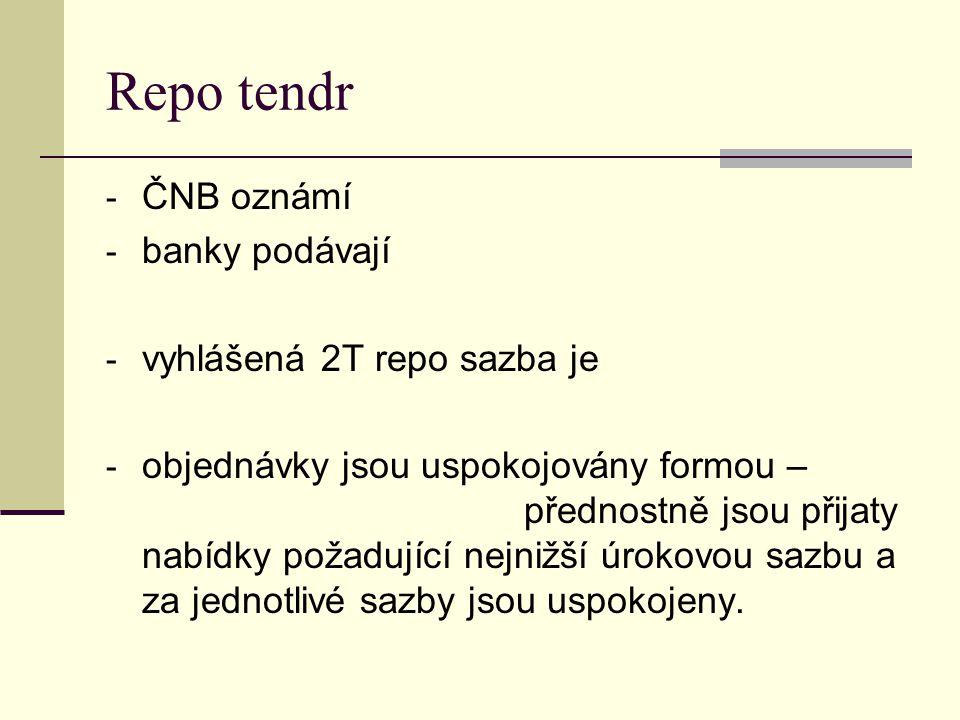 Repo tendr ČNB oznámí banky podávají vyhlášená 2T repo sazba je
