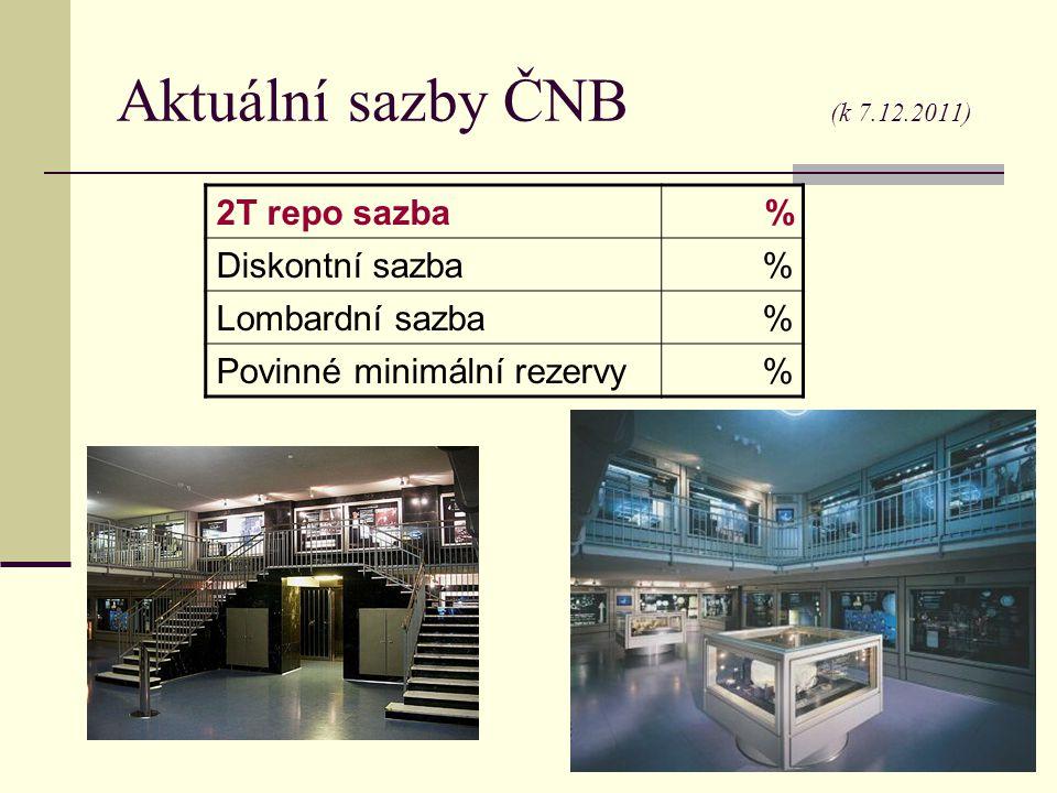 Aktuální sazby ČNB (k 7.12.2011) 2T repo sazba % Diskontní sazba