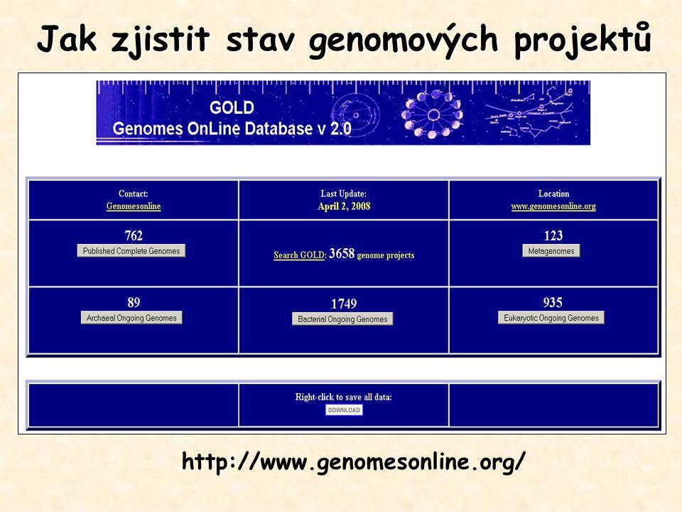 Jak zjistit stav genomových projektů