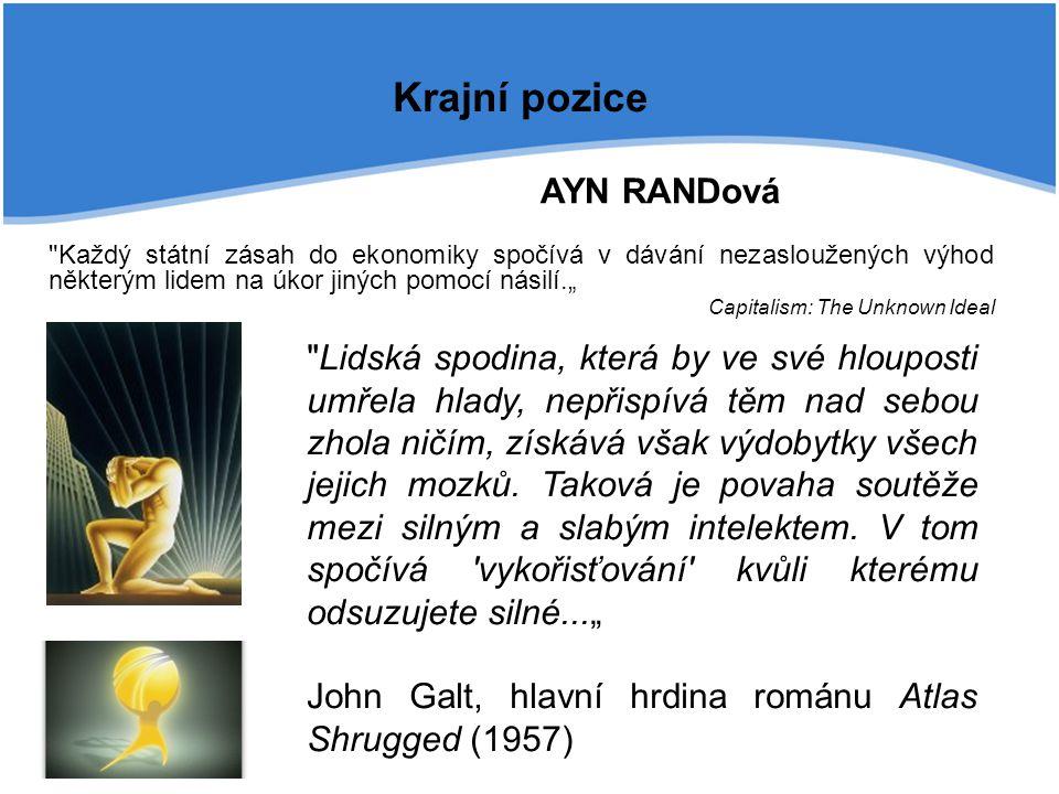 Krajní pozice AYN RANDová