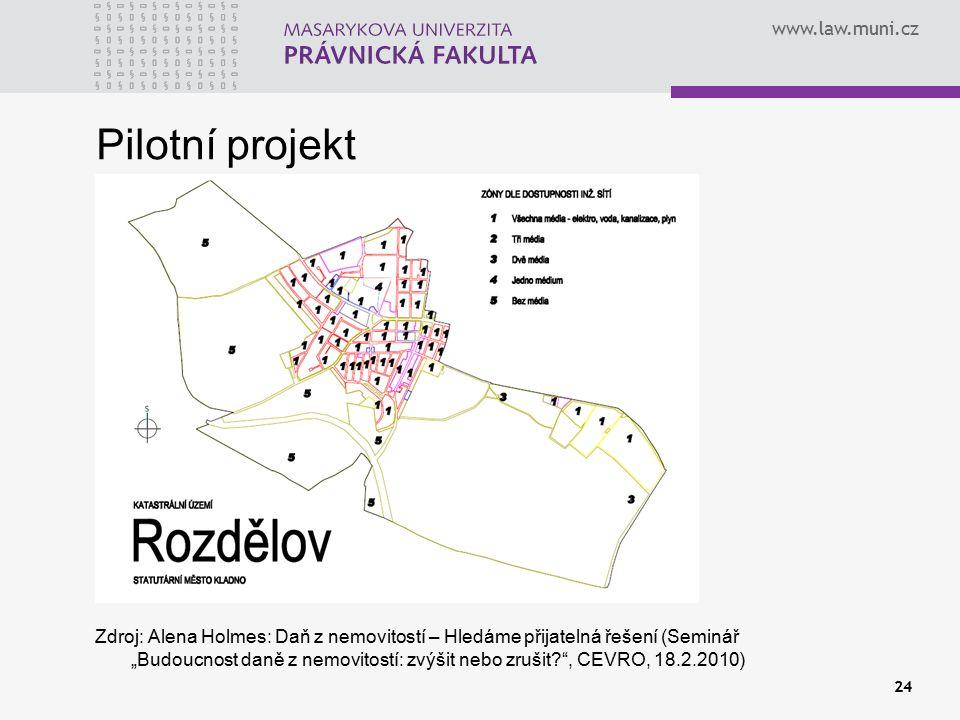 Pilotní projekt