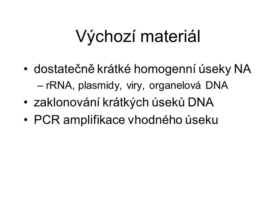 Výchozí materiál dostatečně krátké homogenní úseky NA