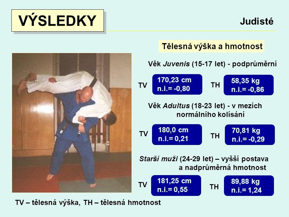 VÝSLEDKY Judisté Tělesná výška a hmotnost