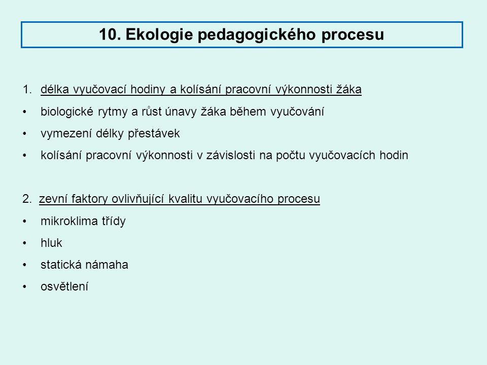10. Ekologie pedagogického procesu