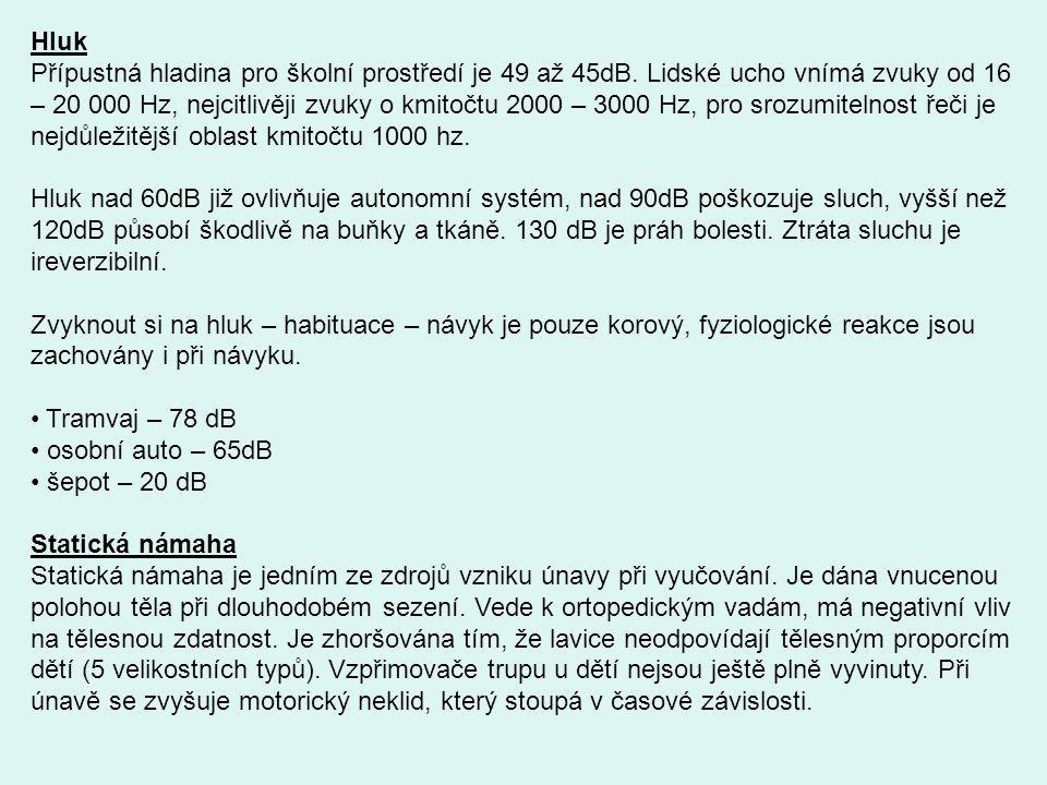 Hluk Přípustná hladina pro školní prostředí je 49 až 45dB