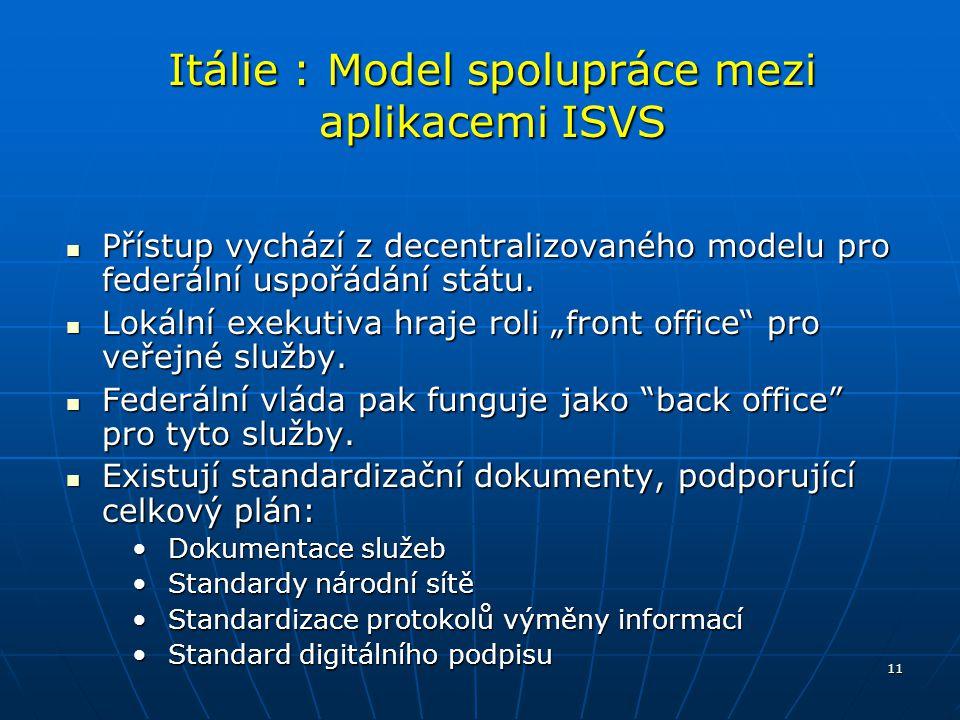 Itálie : Model spolupráce mezi aplikacemi ISVS