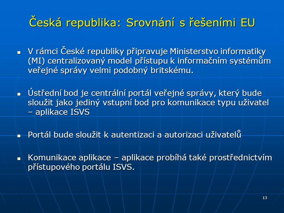 Česká republika: Srovnání s řešeními EU