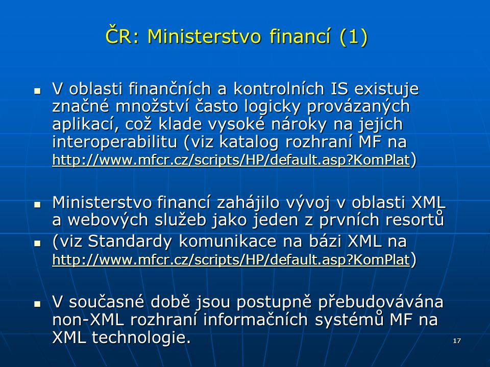ČR: Ministerstvo financí (1)