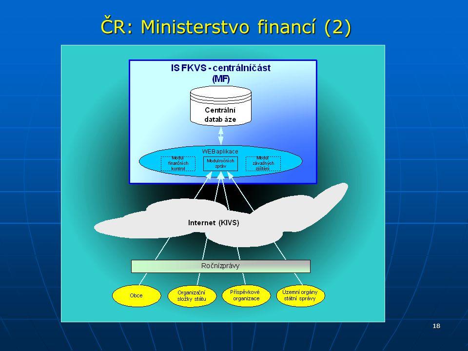 ČR: Ministerstvo financí (2)
