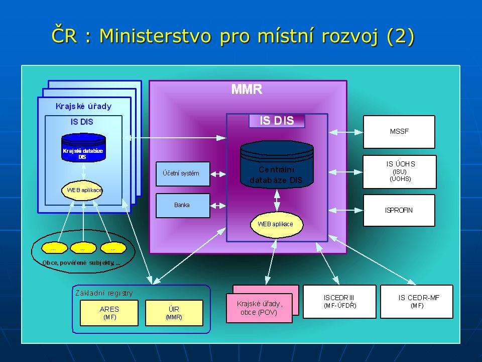 ČR : Ministerstvo pro místní rozvoj (2)