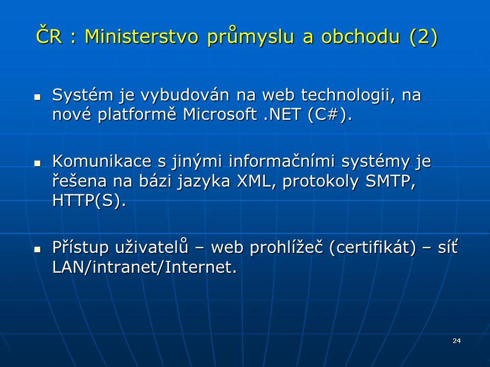ČR : Ministerstvo průmyslu a obchodu (2)
