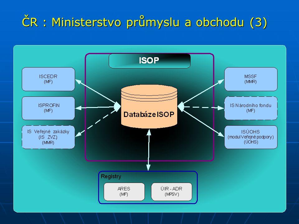 ČR : Ministerstvo průmyslu a obchodu (3)