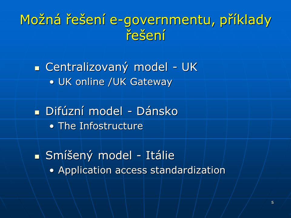 Možná řešení e-governmentu, příklady řešení