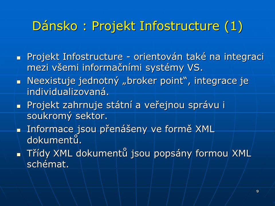 Dánsko : Projekt Infostructure (1)