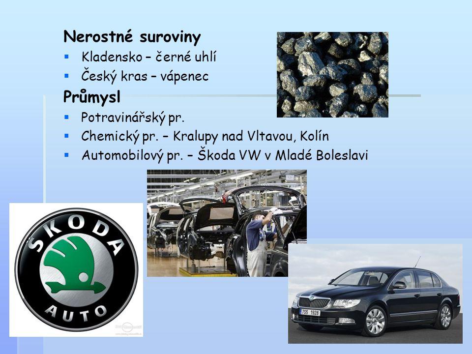 Nerostné suroviny Průmysl Kladensko – černé uhlí Český kras – vápenec