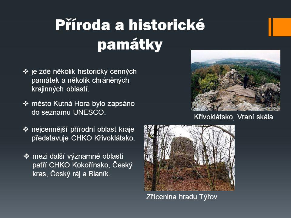Příroda a historické památky