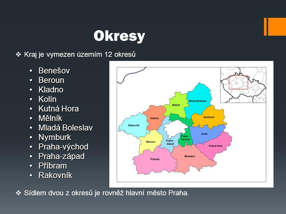 Okresy Benešov Beroun Kladno Kolín Kutná Hora Mělník Mladá Boleslav