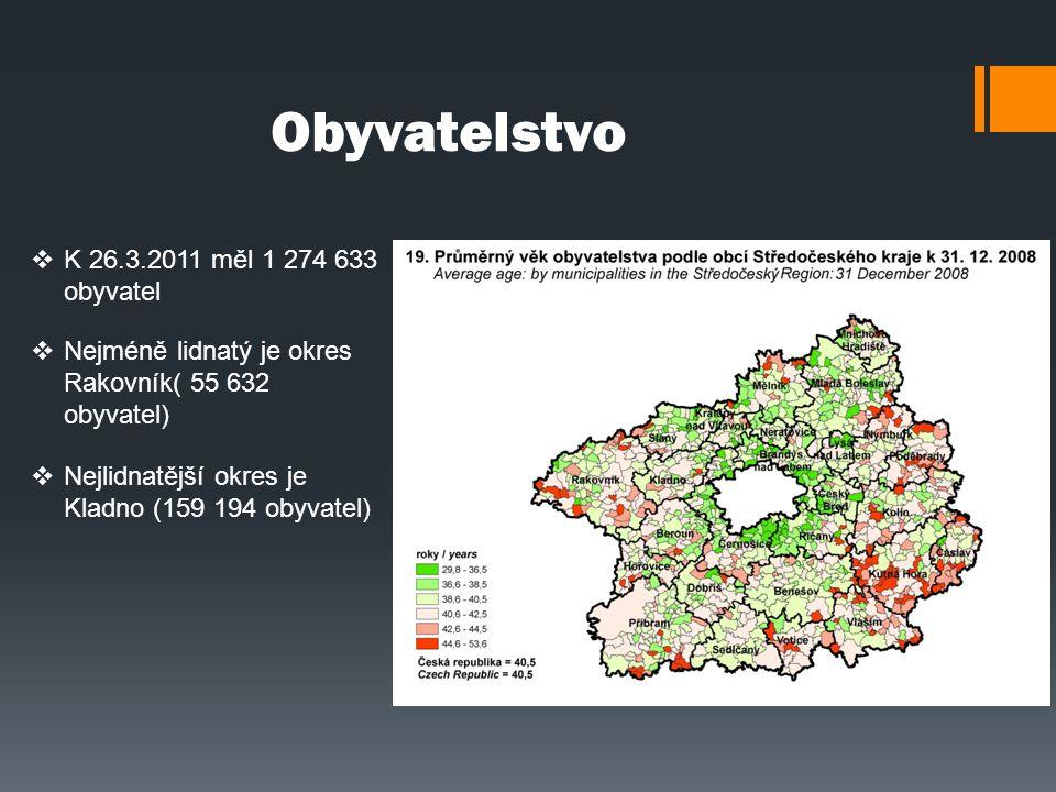 Obyvatelstvo K 26.3.2011 měl 1 274 633 obyvatel