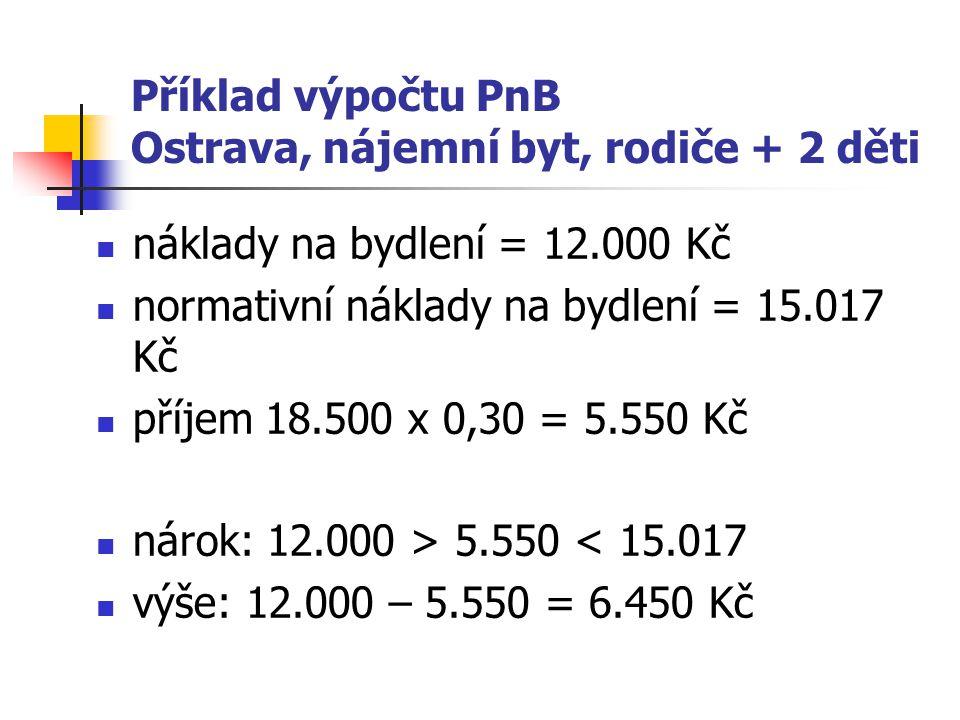 Příklad výpočtu PnB Ostrava, nájemní byt, rodiče + 2 děti