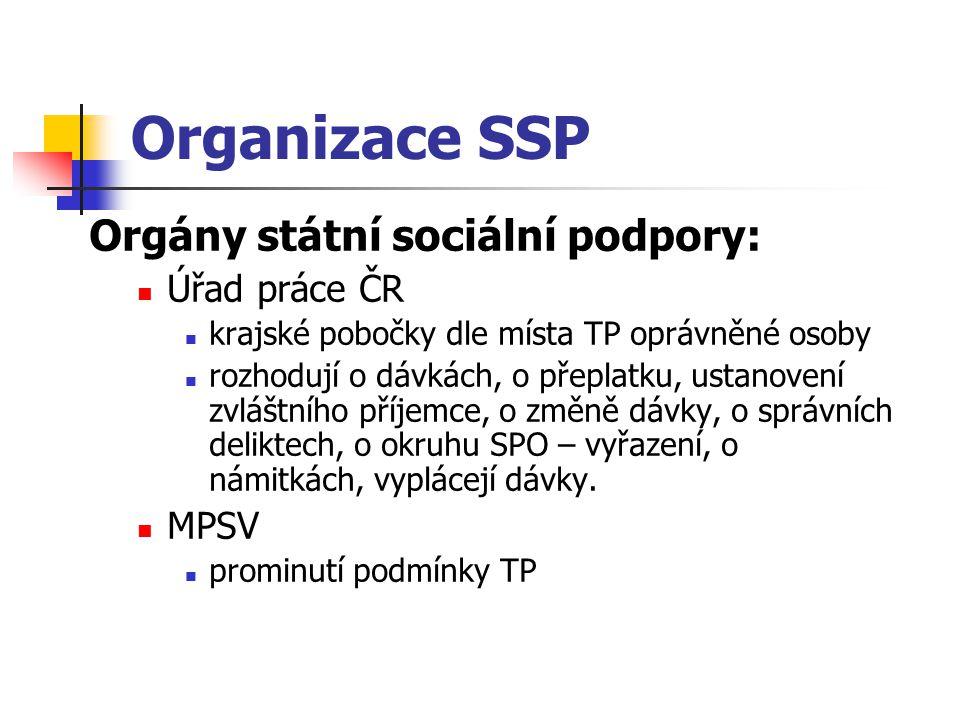 Organizace SSP Orgány státní sociální podpory: Úřad práce ČR MPSV