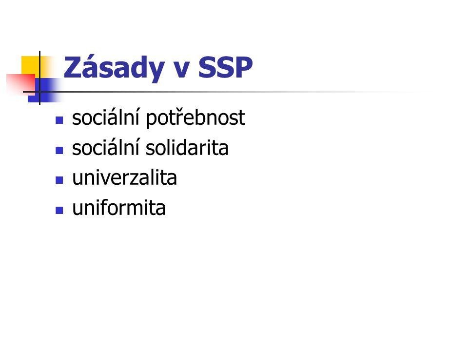 Zásady v SSP sociální potřebnost sociální solidarita univerzalita