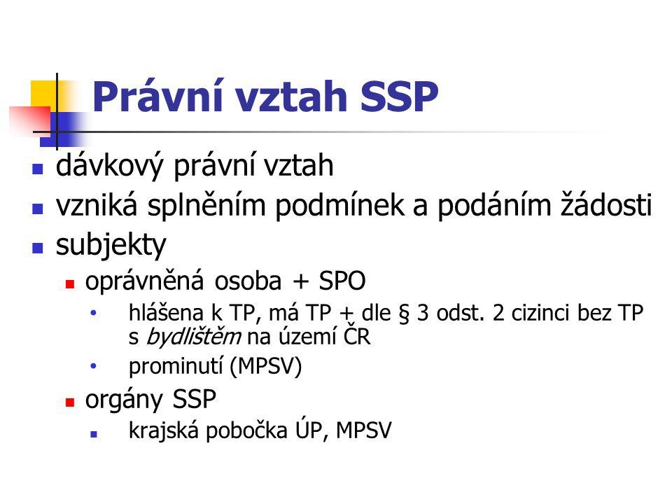Právní vztah SSP dávkový právní vztah
