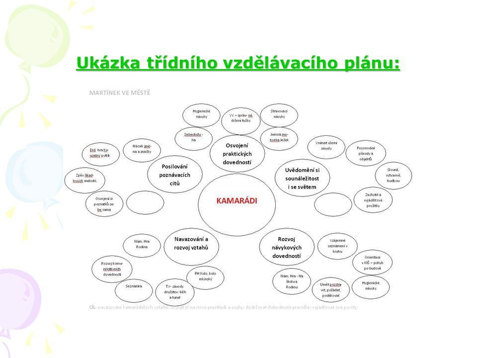 Ukázka třídního vzdělávacího plánu: