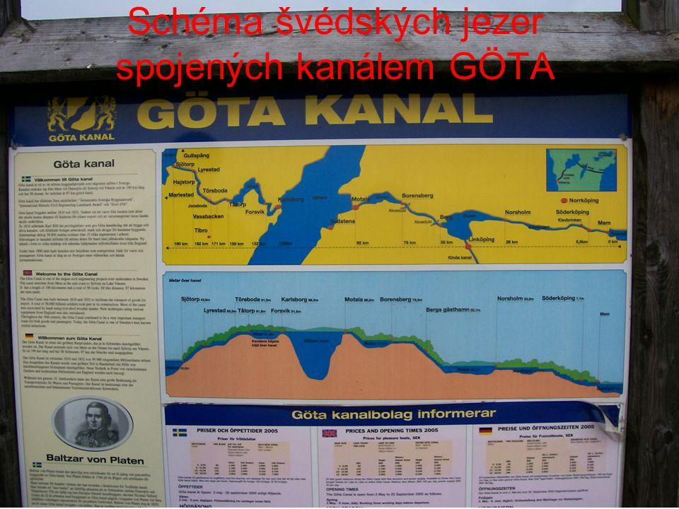 Schéma švédských jezer spojených kanálem GÖTA