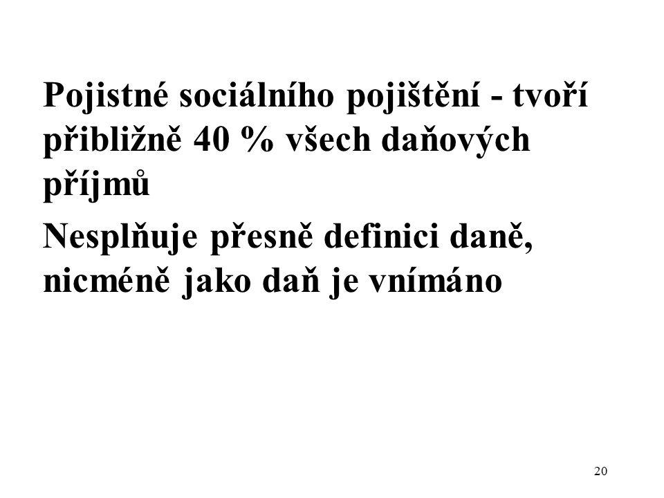 Pojistné sociálního pojištění - tvoří přibližně 40 % všech daňových příjmů