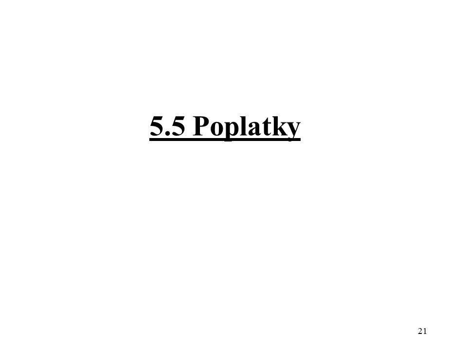 5.5 Poplatky