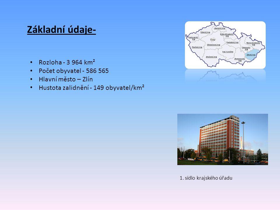 Základní údaje- Rozloha - 3 964 km² Počet obyvatel - 586 565