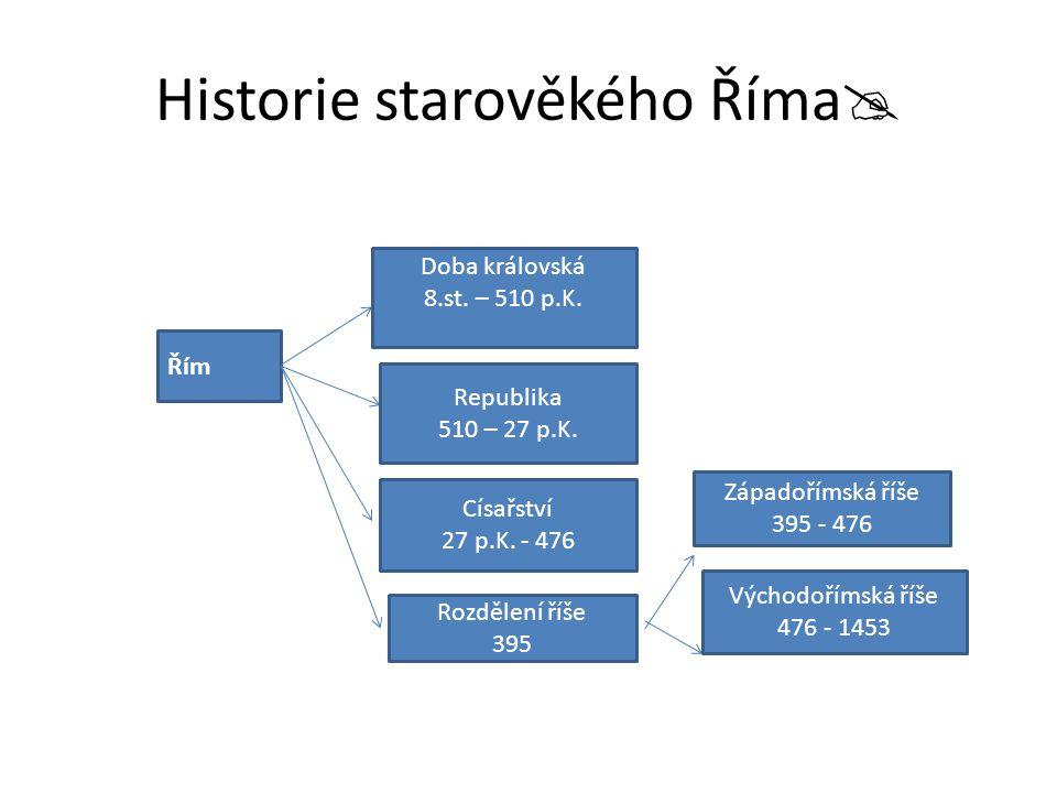 Historie starověkého Říma