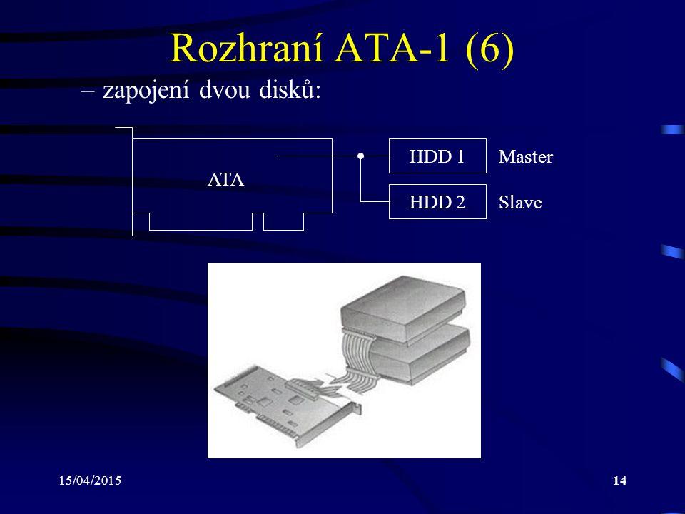 Rozhraní ATA-1 (6) zapojení dvou disků: HDD 1 Master ATA HDD 2 Slave