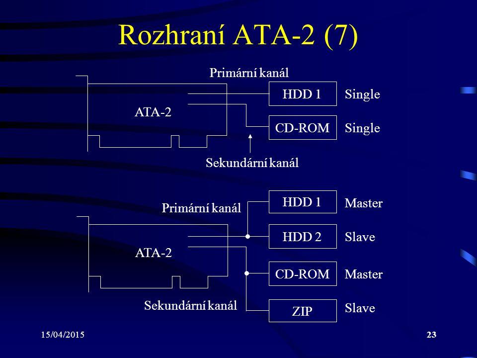 Rozhraní ATA-2 (7) Primární kanál HDD 1 Single ATA-2 CD-ROM Single