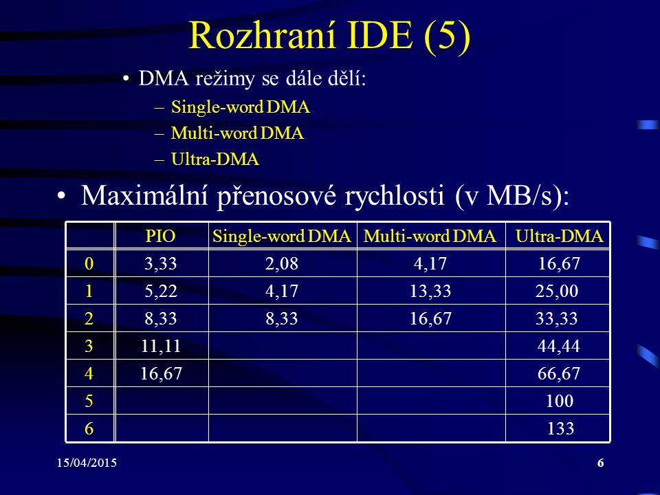 Rozhraní IDE (5) Maximální přenosové rychlosti (v MB/s):