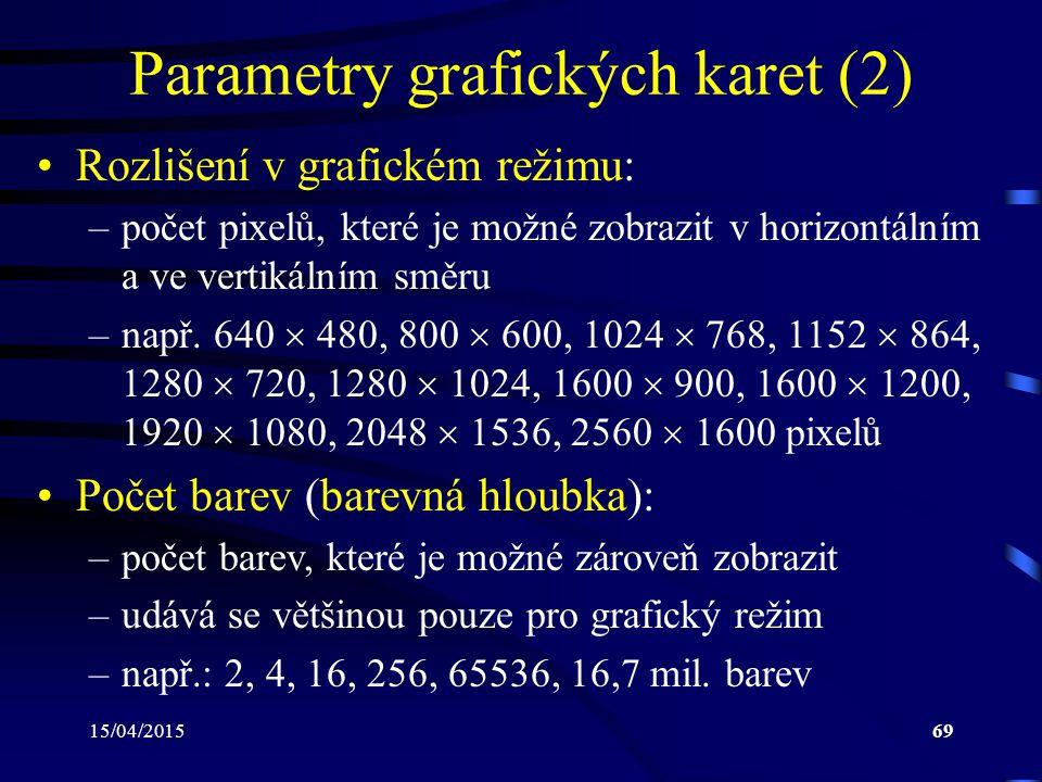 Parametry grafických karet (2)