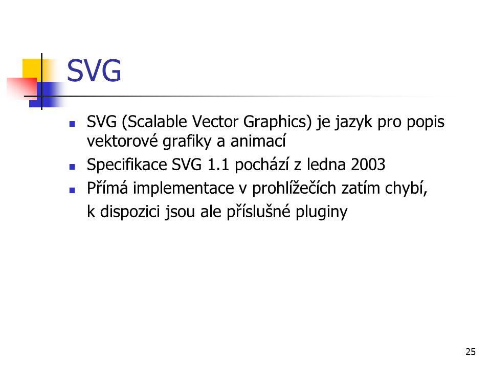 SVG SVG (Scalable Vector Graphics) je jazyk pro popis vektorové grafiky a animací. Specifikace SVG 1.1 pochází z ledna 2003.
