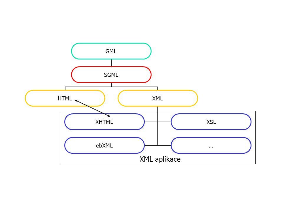 XML aplikace