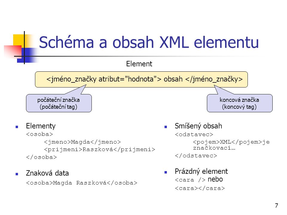 Schéma a obsah XML elementu