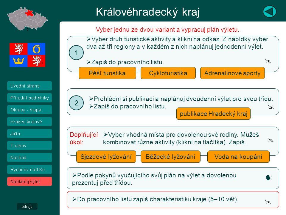 publikace Hradecký kraj