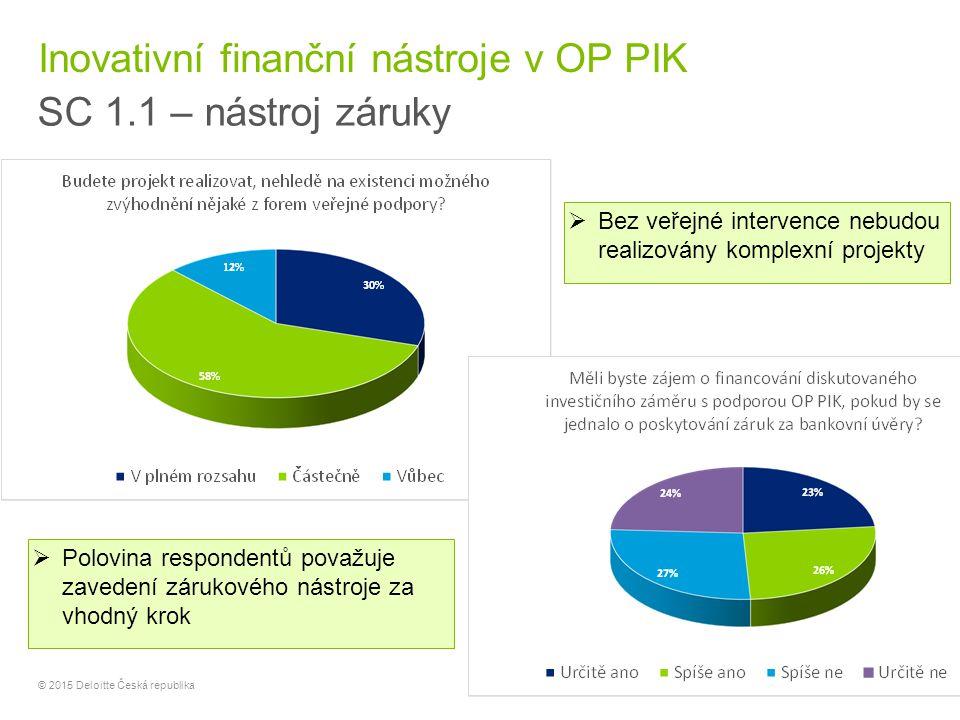 Inovativní finanční nástroje v OP PIK