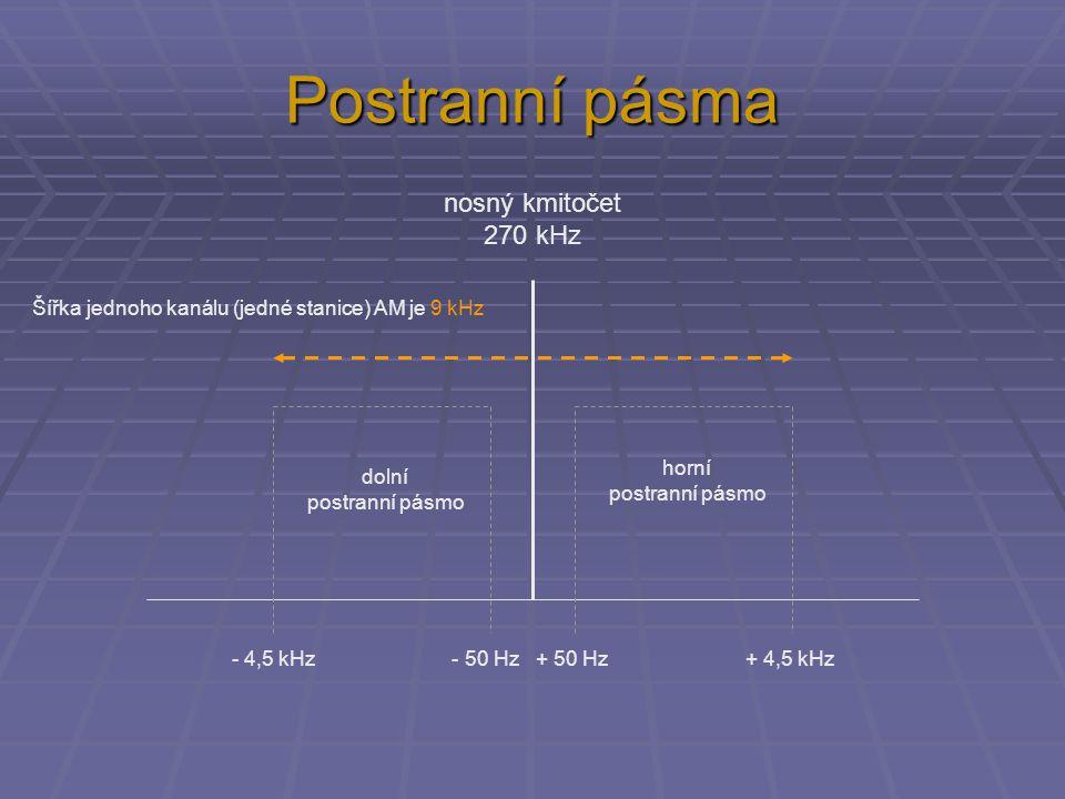 Šířka jednoho kanálu (jedné stanice) AM je 9 kHz