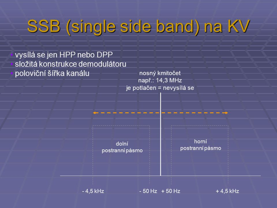 SSB (single side band) na KV