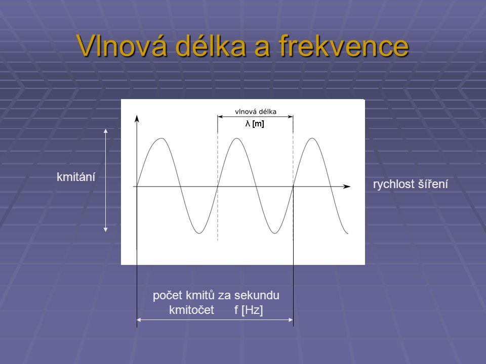Vlnová délka a frekvence
